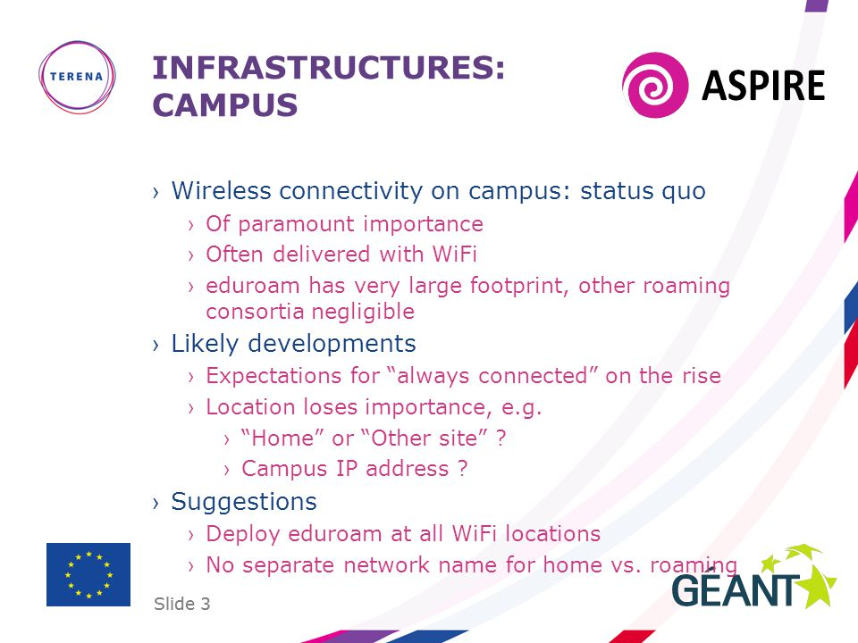 Slide 3 INFRASTRUCTURES: CAMPUS ›Wireless connectivity on campus: status quo ›Of paramount importance ›Often delivered with WiFi ›eduroam has very large footprint, other roaming consortia negligible ›Likely developments ›Expectations for always connected on the rise ›Location loses importance, e.g.