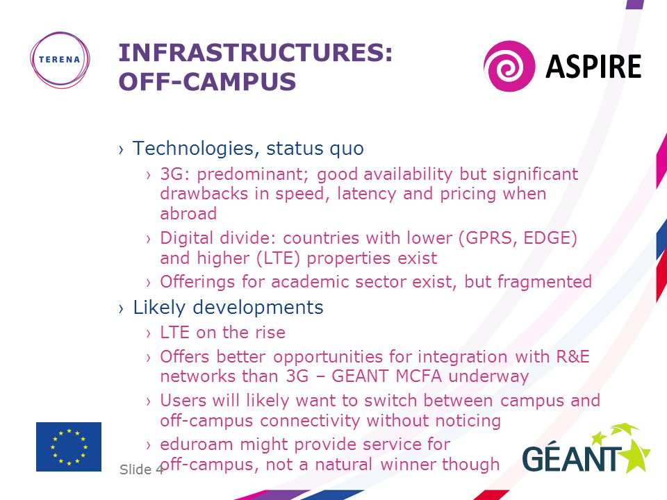 Slide 4 INFRASTRUCTURES: OFF-CAMPUS ›Technologies, status quo ›3G: predominant; good availability but significant drawbacks in speed, latency and pric