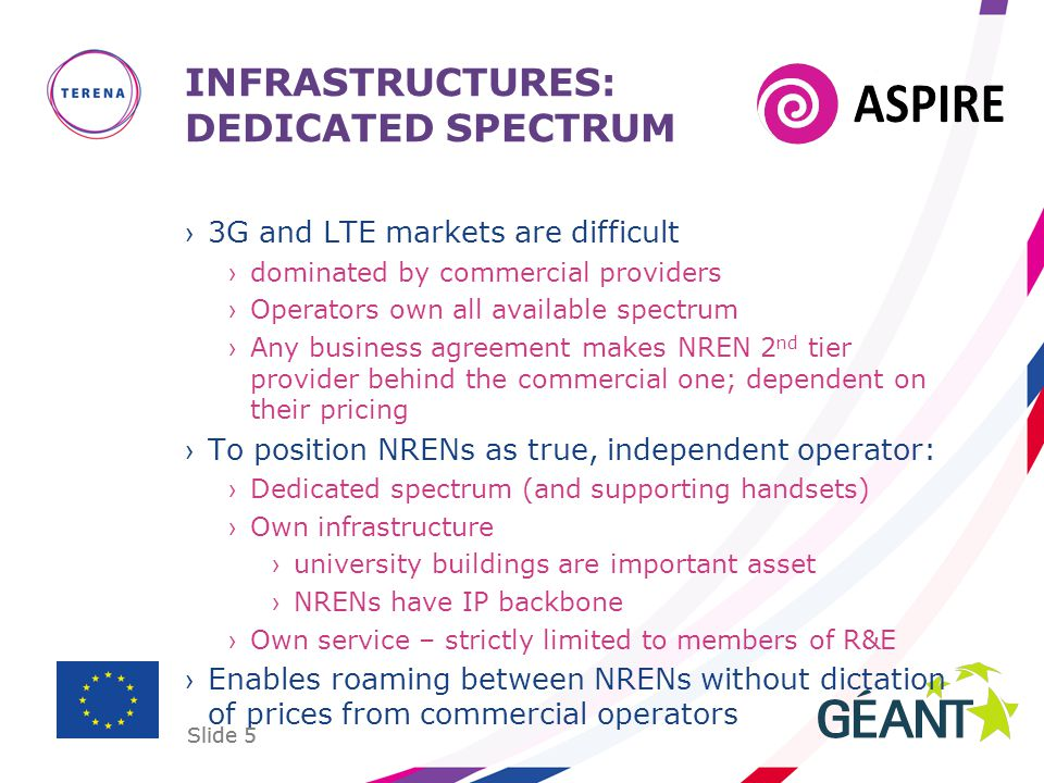 Slide 5 INFRASTRUCTURES: DEDICATED SPECTRUM ›3G and LTE markets are difficult ›dominated by commercial providers ›Operators own all available spectrum ›Any business agreement makes NREN 2 nd tier provider behind the commercial one; dependent on their pricing ›To position NRENs as true, independent operator: ›Dedicated spectrum (and supporting handsets) ›Own infrastructure ›university buildings are important asset ›NRENs have IP backbone ›Own service – strictly limited to members of R&E ›Enables roaming between NRENs without dictation of prices from commercial operators Slide 5