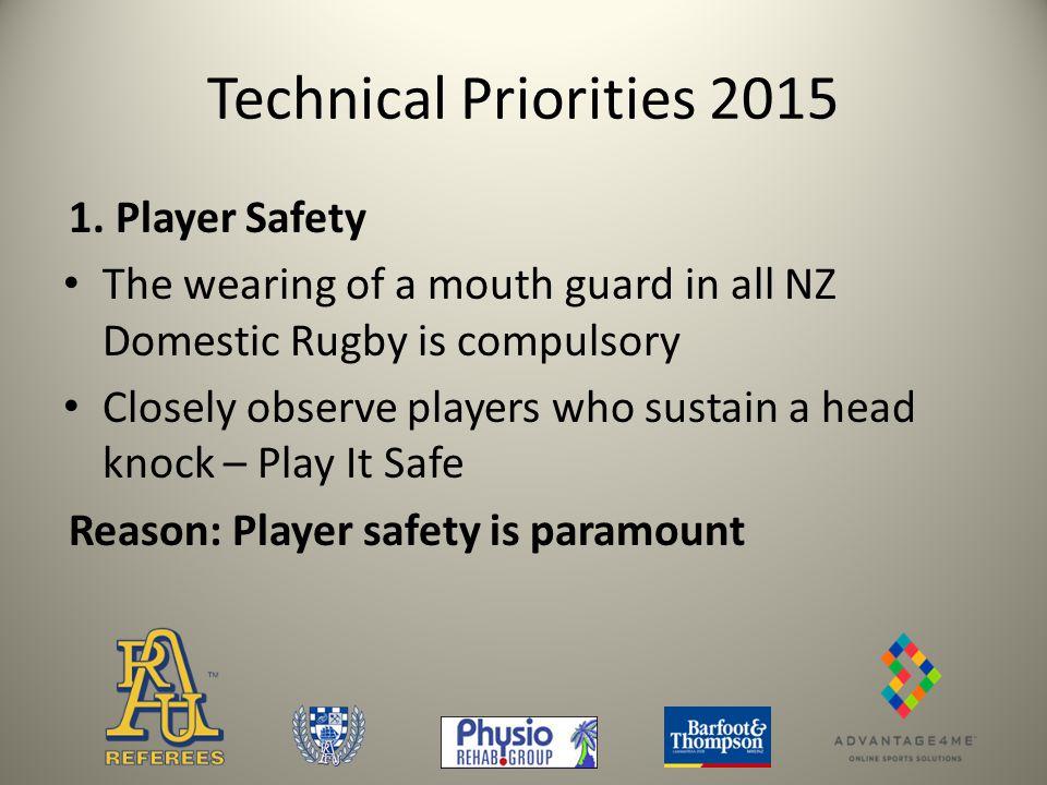Technical Priorities 2015 2.