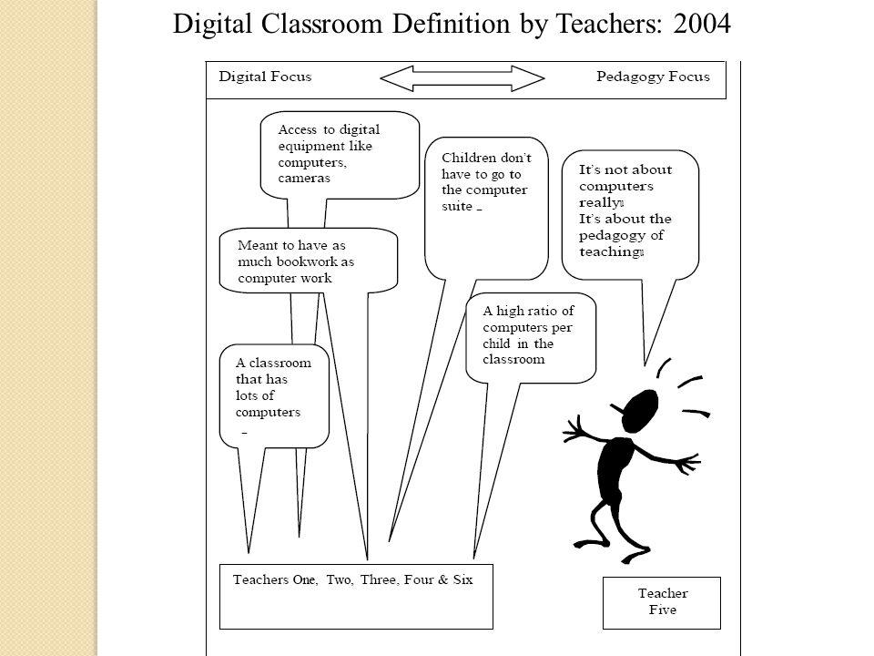 Digital Classroom Definition by Teachers: 2004
