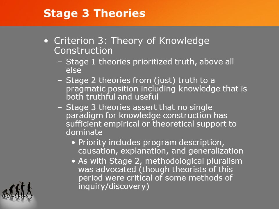 Stage 3 Theories Criterion 3: Theory of Knowledge Construction –Stage 1 theories prioritized truth, above all else –Stage 2 theories from (just) truth to a pragmatic position including knowledge that is both truthful and useful –Stage 3 theories assert that no single paradigm for knowledge construction has sufficient empirical or theoretical support to dominate Priority includes program description, causation, explanation, and generalization As with Stage 2, methodological pluralism was advocated (though theorists of this period were critical of some methods of inquiry/discovery)
