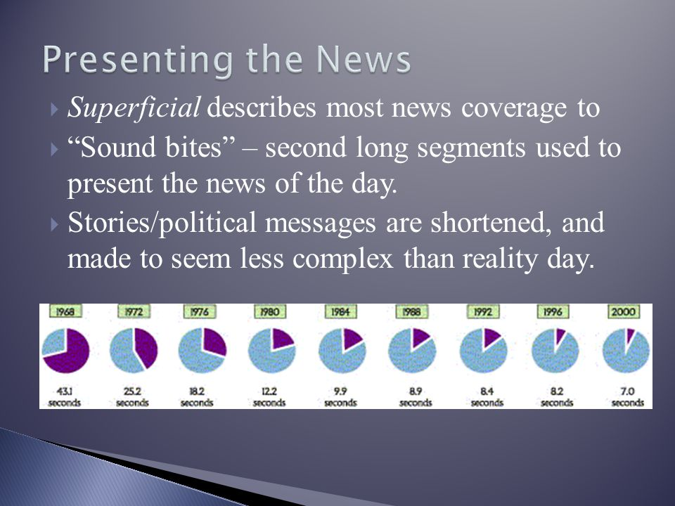  Superficial describes most news coverage to  Sound bites – second long segments used to present the news of the day.