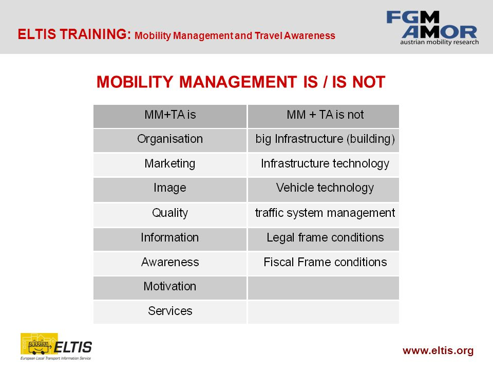 ELTIS TRAINING: Mobility Management and Travel Awareness www.eltis.org MOBILITY MANAGEMENT IS / IS NOT