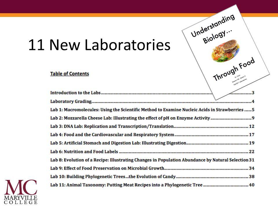 Scientific Methodology Strawberry DNA Lab 1.Show basic techniqueShow basic technique 2.