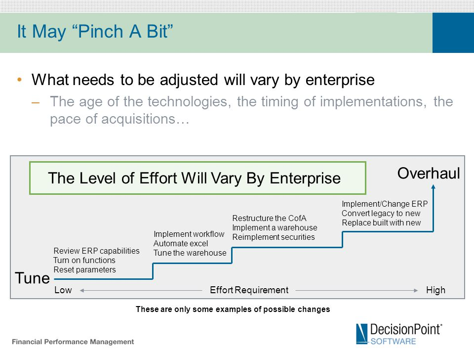 It May Pinch A Bit What needs to be adjusted will vary by enterprise –The age of the technologies, the timing of implementations, the pace of acquisitions… Tune Overhaul Review ERP capabilities Turn on functions Reset parameters Implement workflow Automate excel Tune the warehouse Restructure the CofA Implement a warehouse Reimplement securities Implement/Change ERP Convert legacy to new Replace built with new LowHigh The Level of Effort Will Vary By Enterprise Effort Requirement These are only some examples of possible changes