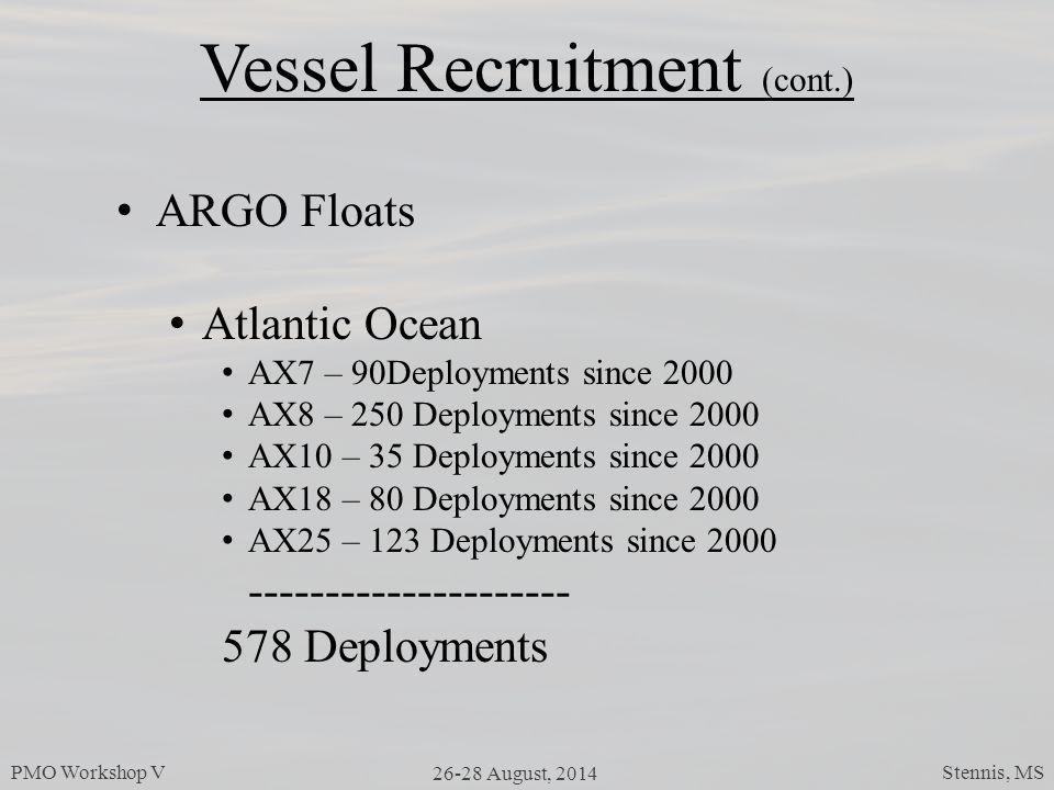 PMO Workshop V 26-28 August, 2014 Stennis, MS Vessel Recruitment (cont.) ARGO Floats Atlantic Ocean AX7 – 90Deployments since 2000 AX8 – 250 Deployments since 2000 AX10 – 35 Deployments since 2000 AX18 – 80 Deployments since 2000 AX25 – 123 Deployments since 2000 --------------------- 578 Deployments
