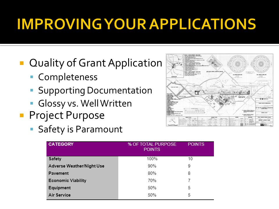  Quality of Grant Application  Completeness  Supporting Documentation  Glossy vs. Well Written  Project Purpose  Safety is Paramount CATEGORY% O