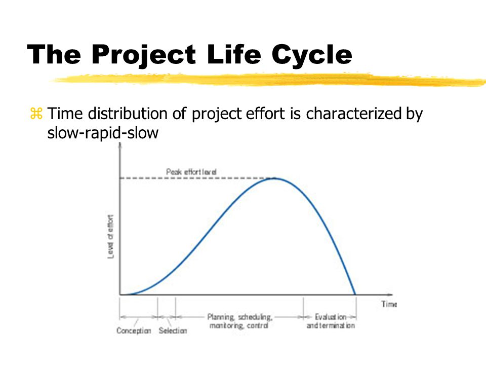 The Project Life Cycle zTime distribution of project effort is characterized by slow-rapid-slow