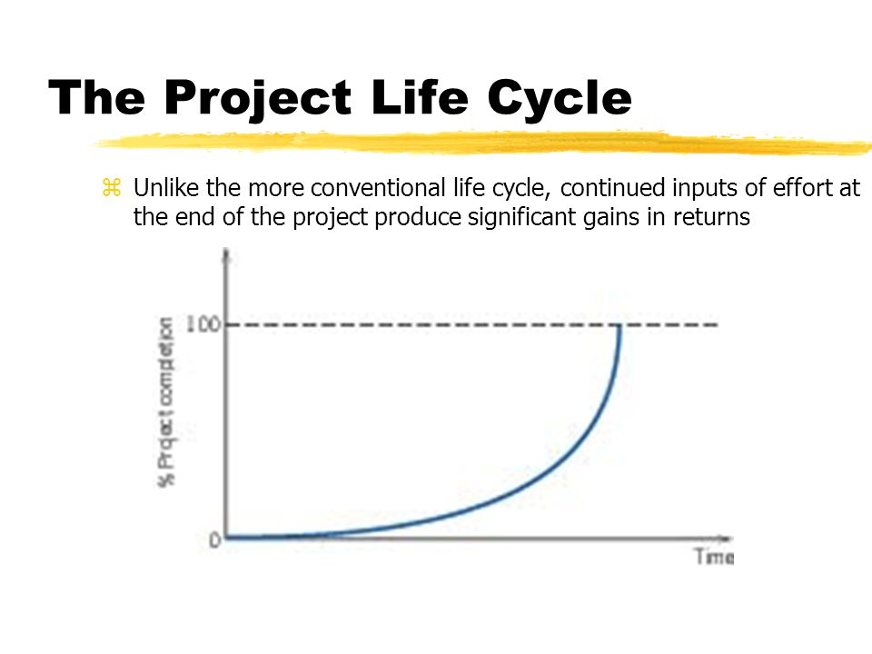 The Project Life Cycle zUnlike the more conventional life cycle, continued inputs of effort at the end of the project produce significant gains in ret