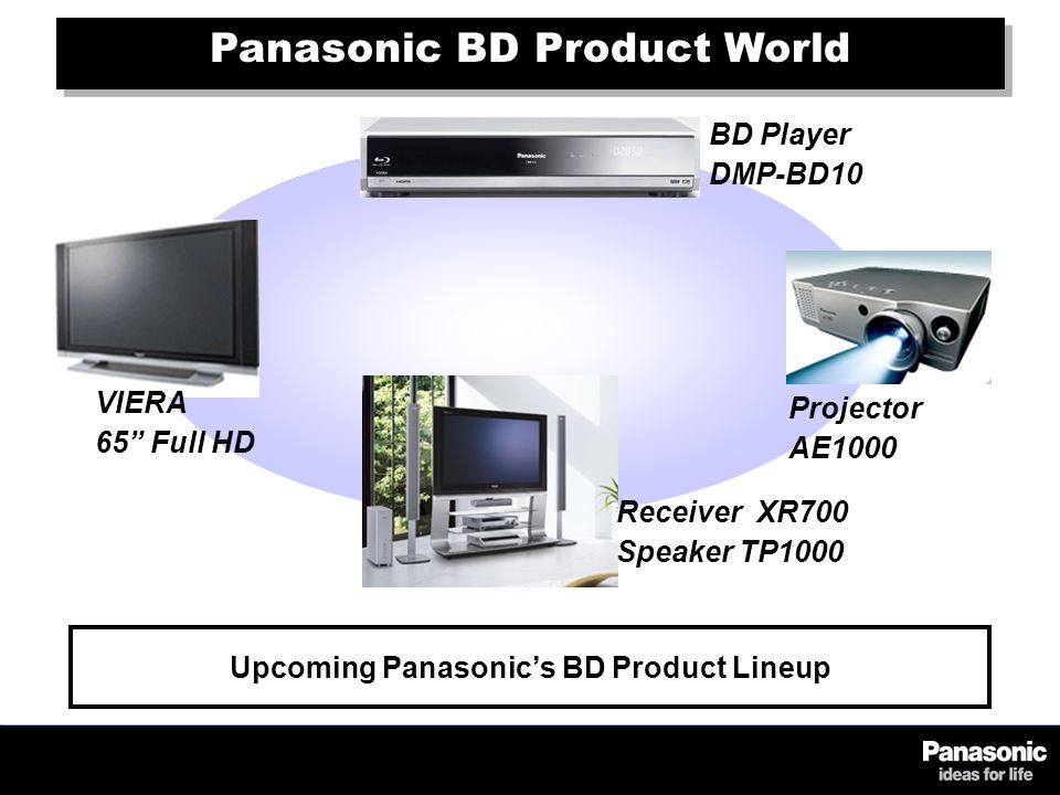 Panasonic BD Product World Upcoming Panasonic's BD Product Lineup BD Player DMP-BD10 Projector AE1000 Receiver XR700 Speaker TP1000 VIERA 65 Full HD