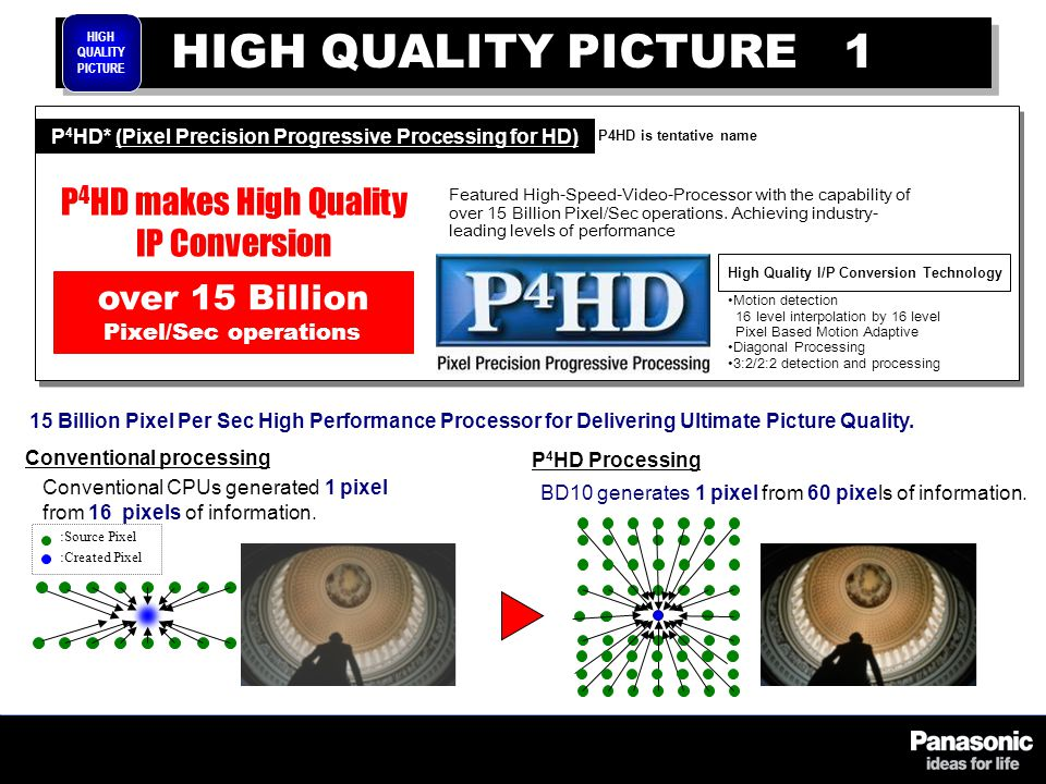 HIGH QUALITY PICTURE 1 P 4 HD* (Pixel Precision Progressive Processing for HD) Featured High-Speed-Video-Processor with the capability of over 15 Billion Pixel/Sec operations.