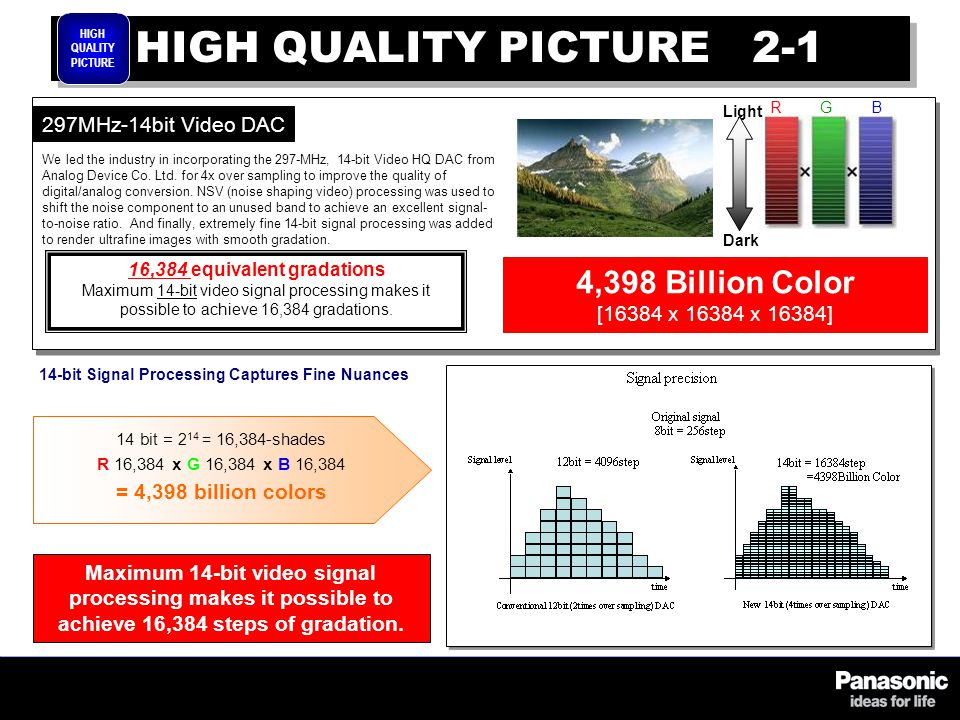 HIGH QUALITY PICTURE 2-1 297MHz-14bit Video DAC We led the industry in incorporating the 297-MHz, 14-bit Video HQ DAC from Analog Device Co.