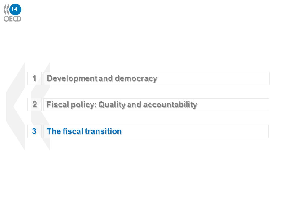 14 1 Development and democracy 3 The fiscal transition 2 Fiscal policy: Quality and accountability