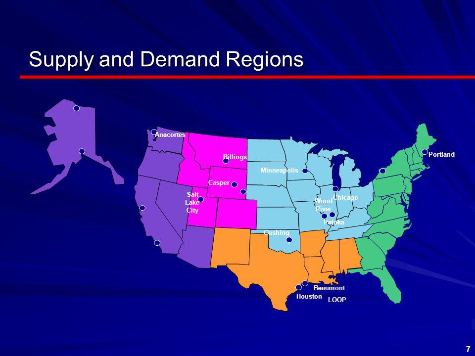 7 Supply and Demand Regions Anacortes Billings Casper Salt Lake City Portland Houston Beaumont LOOP Patoka Chicago Wood River Minneapolis Cushing