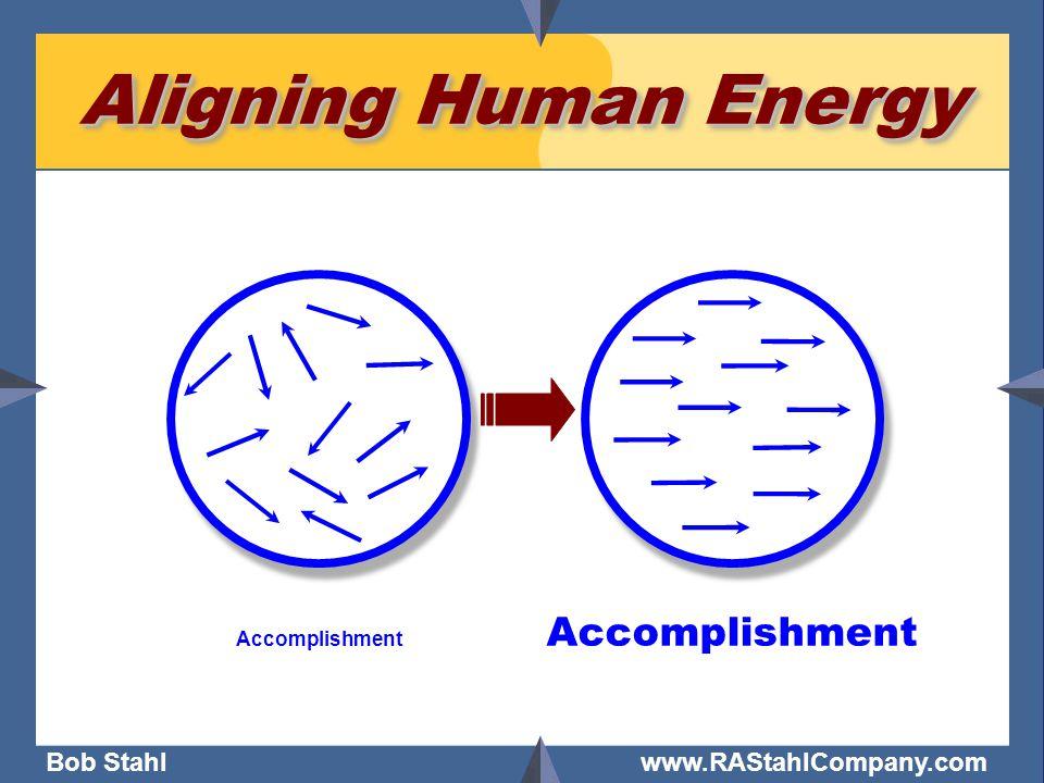 Bob Stahl www.RAStahlCompany.com Aligning Human Energy Accomplishment