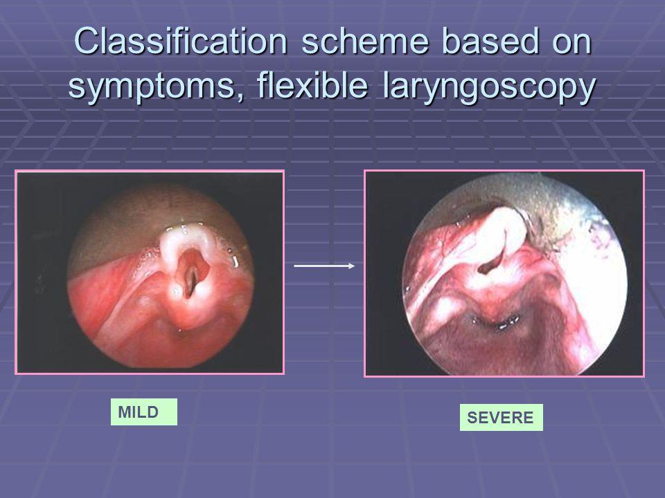 Classification scheme based on symptoms, flexible laryngoscopy MILD SEVERE
