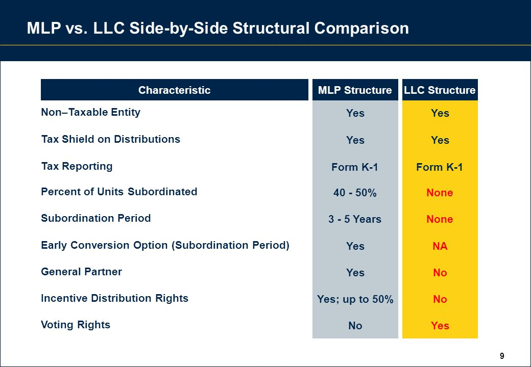 10 The LLC Structural Alternative  Superior structure – all investors participate in all cash flow growth.