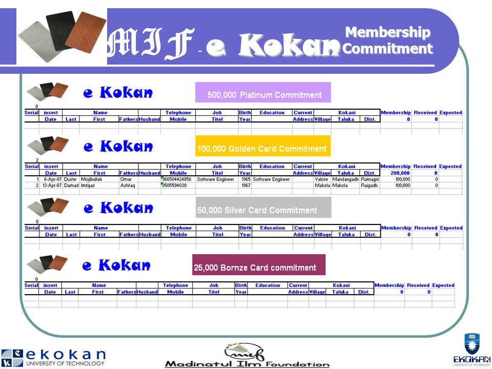 e Kokan MIF - e Kokan Membership Commitment