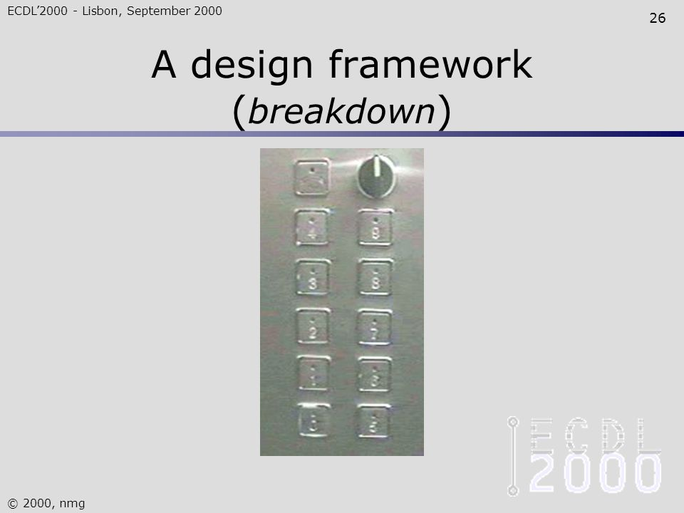 ECDL'2000 - Lisbon, September 2000 © 2000, nmg 26 A design framework ( breakdown )