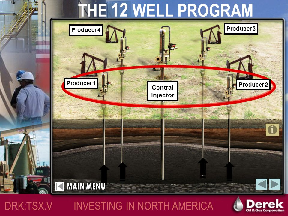 Steam Flood Program INITIAL DEVELOPMENT – 2005/2006 The Process:  Inject steam into vertical injector wells  Steam heats reservoir to decrease oil viscosity  Oil & water moves through permeable channels  Oil & water is pumped to the surface & separated using heater treater facility DRK:TSX.V INVESTING IN NORTH AMERICA