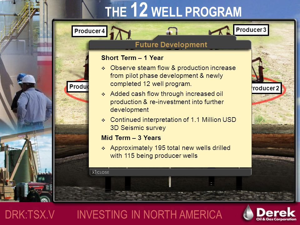 THE 12 WELL PROGRAM Central Injector Producer 1 Producer 2 Producer 3 Producer 4 DRK:TSX.V INVESTING IN NORTH AMERICA