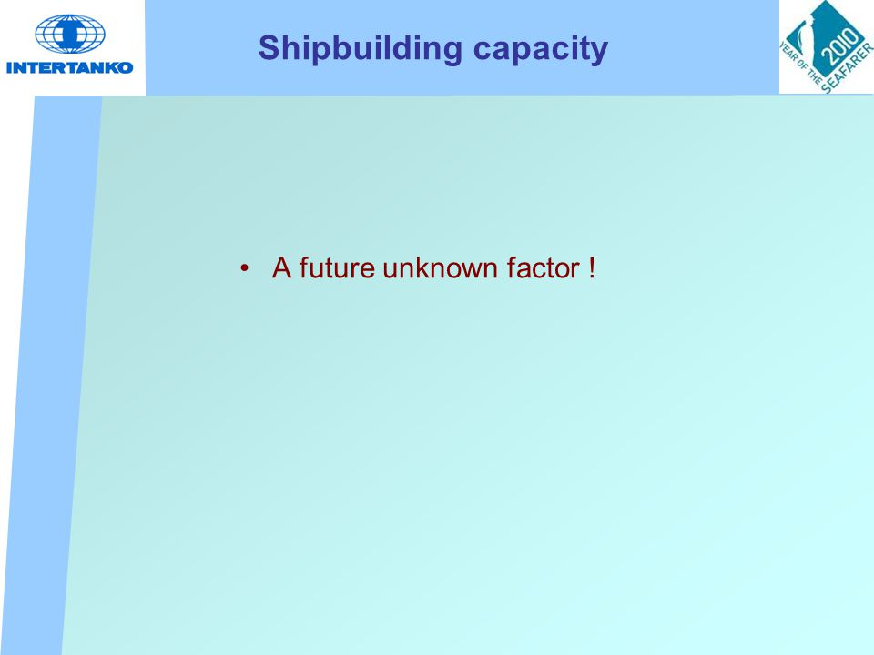 Shipbuilding capacity A future unknown factor !