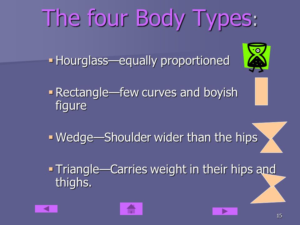 14 Four Body Types Body types makes all the difference in how clothes look on you.