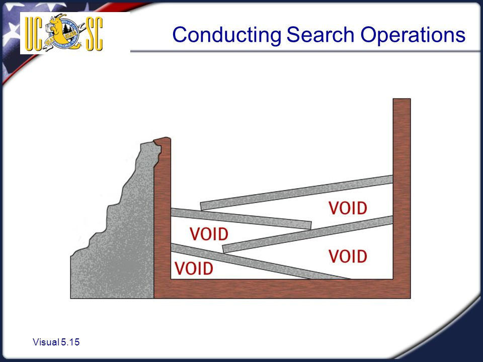 Visual 5.15 Conducting Search Operations