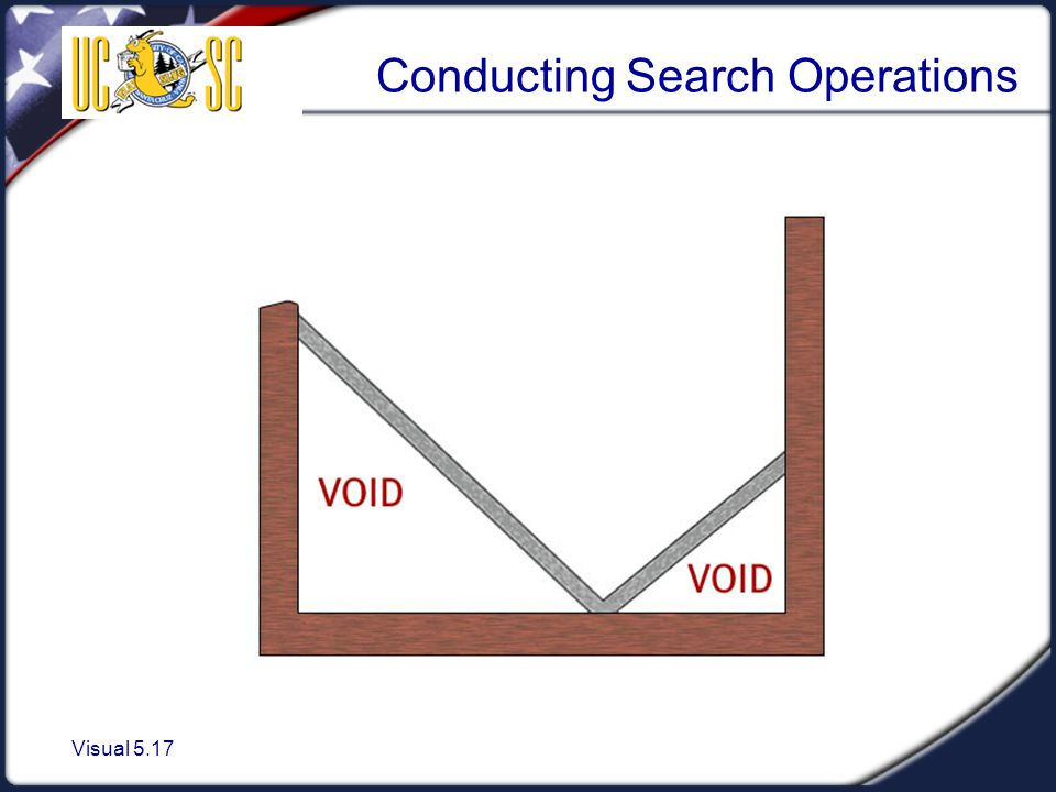 Visual 5.17 Conducting Search Operations