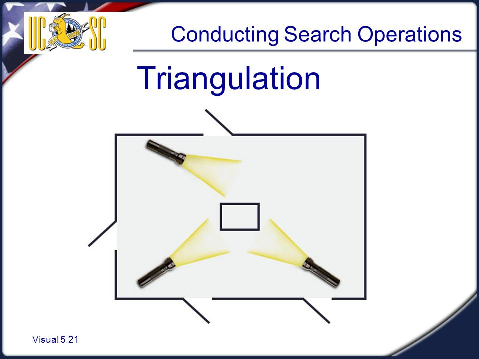 Visual 5.21 Conducting Search Operations Triangulation