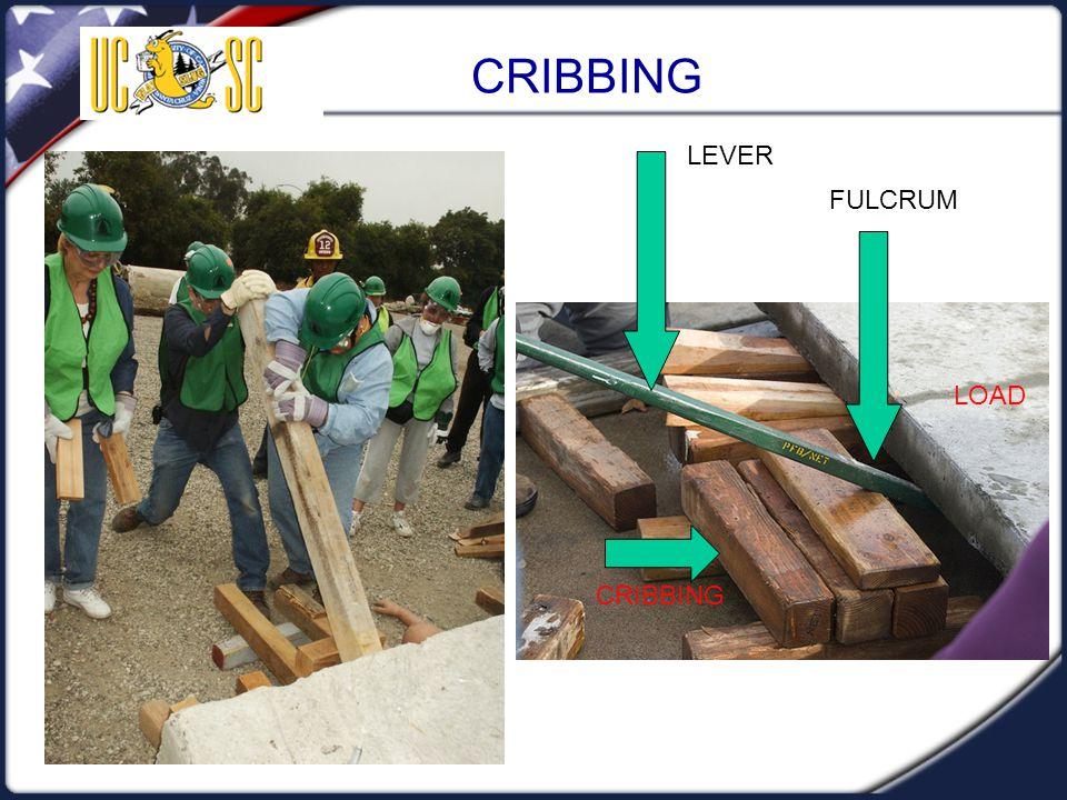 Visual 5.27 CRIBBING LEVER FULCRUM CRIBBING LOAD