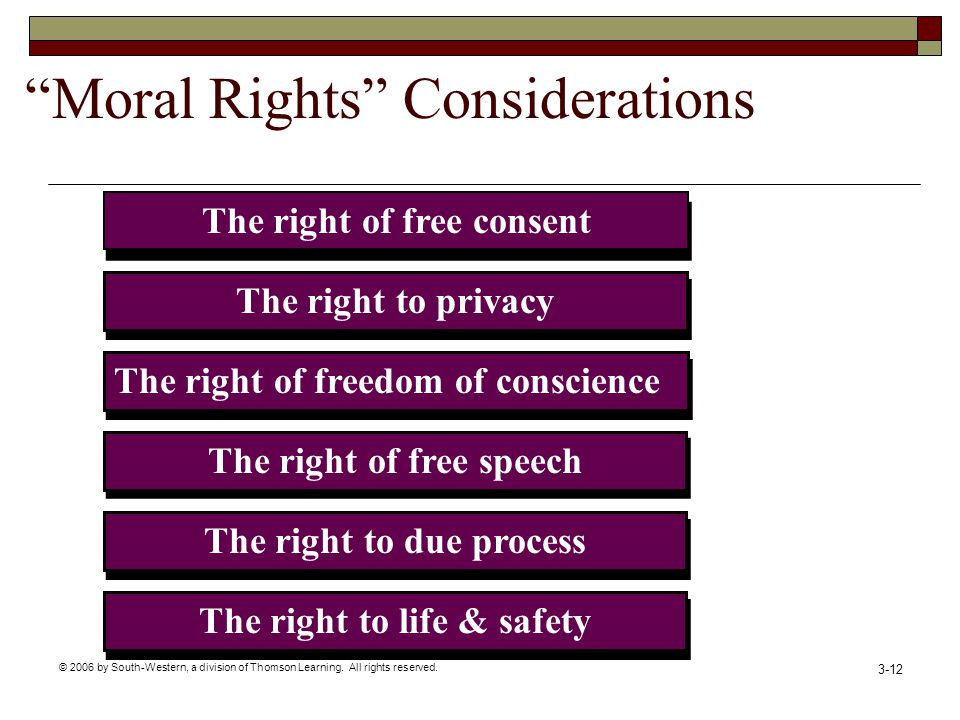 "© 2006 by South-Western, a division of Thomson Learning. All rights reserved. 3-12 ""Moral Rights"" Considerations The right of free consent The right t"