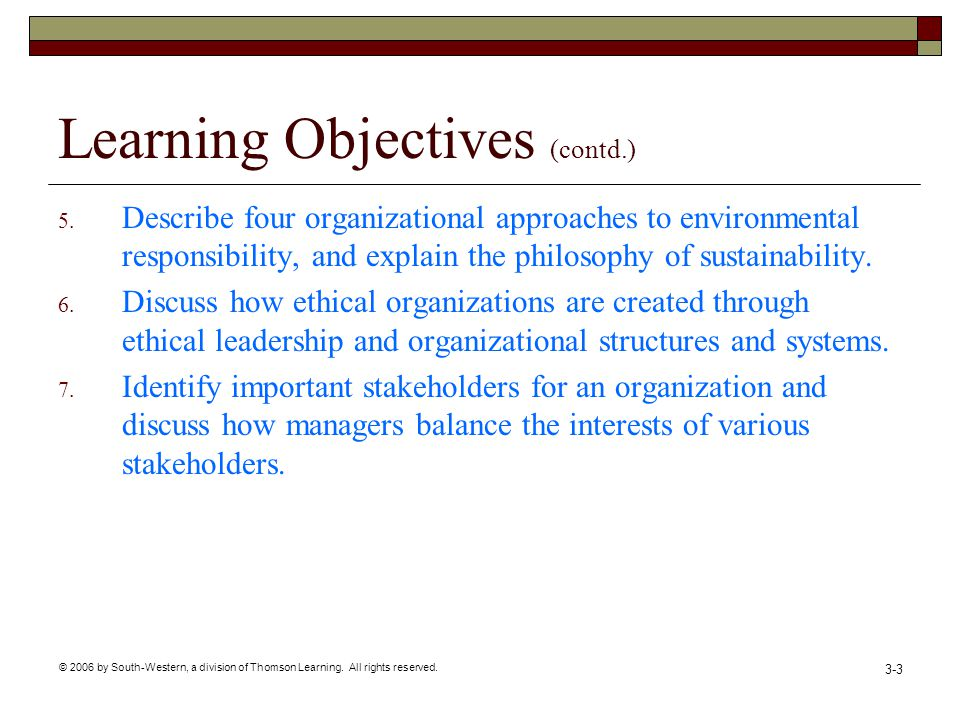 © 2006 by South-Western, a division of Thomson Learning. All rights reserved. 3-3 Learning Objectives (contd.) 5. Describe four organizational approac