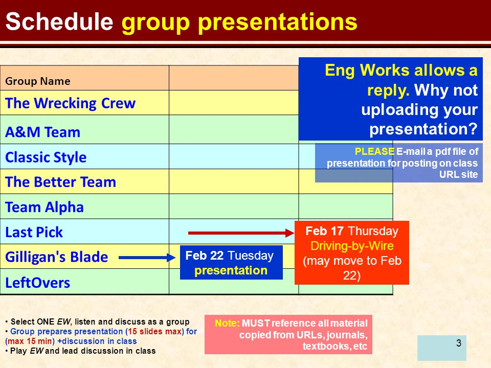 3 Schedule group presentations Select ONE EW, listen and discuss as a group Group prepares presentation (15 slides max) for (max 15 min) +discussion in class Play EW and lead discussion in class Note: MUST reference all material copied from URLs, journals, textbooks, etc Group Name The Wrecking Crew A&M Team Classic Style The Better Team Team Alpha Last Pick Gilligan s Blade LeftOvers Feb 17 Thursday Driving-by-Wire (may move to Feb 22) Feb 22 Tuesday presentation PLEASE E-mail a pdf file of presentation for posting on class URL site Eng Works allows a reply.