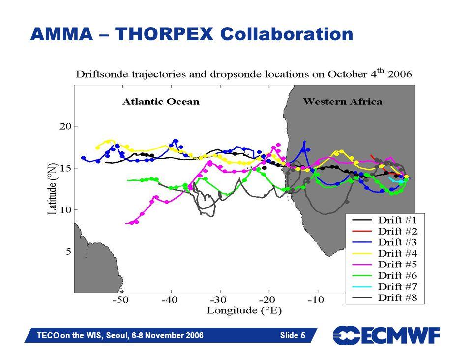 Slide 6 TECO on the WIS, Seoul, 6-8 November 2006 Slide 6 Driftsondes – to fill critical data gaps