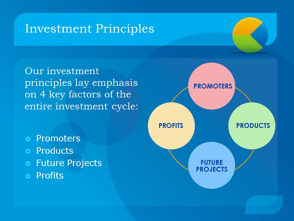 Investment Principles Our investment principles lay emphasis on 4 key factors of the entire investment cycle:  Promoters  Products  Future Projects  Profits