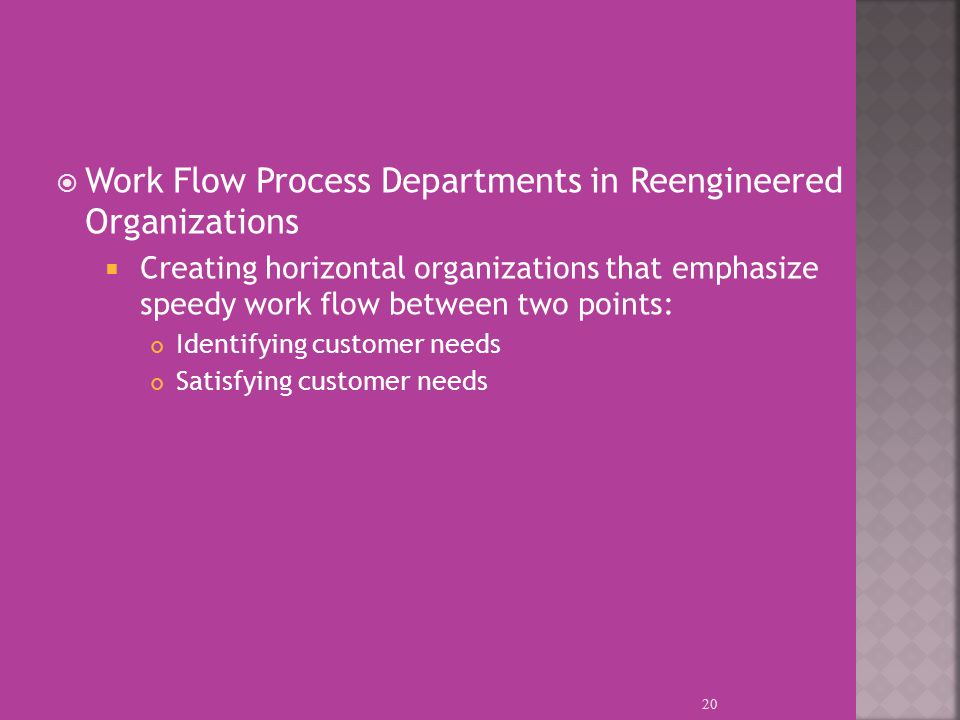  Work Flow Process Departments in Reengineered Organizations  Creating horizontal organizations that emphasize speedy work flow between two points: Identifying customer needs Satisfying customer needs 20
