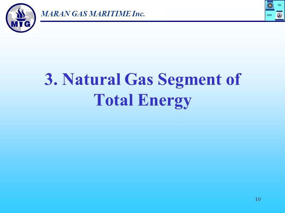 MARAN GAS MARITIME Inc. 9
