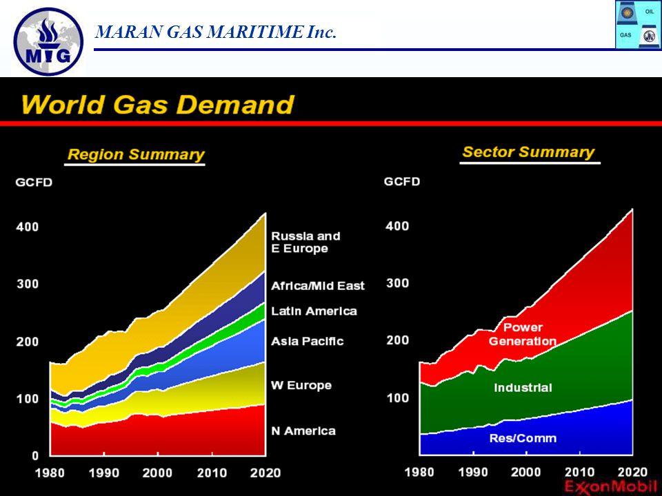 MARAN GAS MARITIME Inc. 11