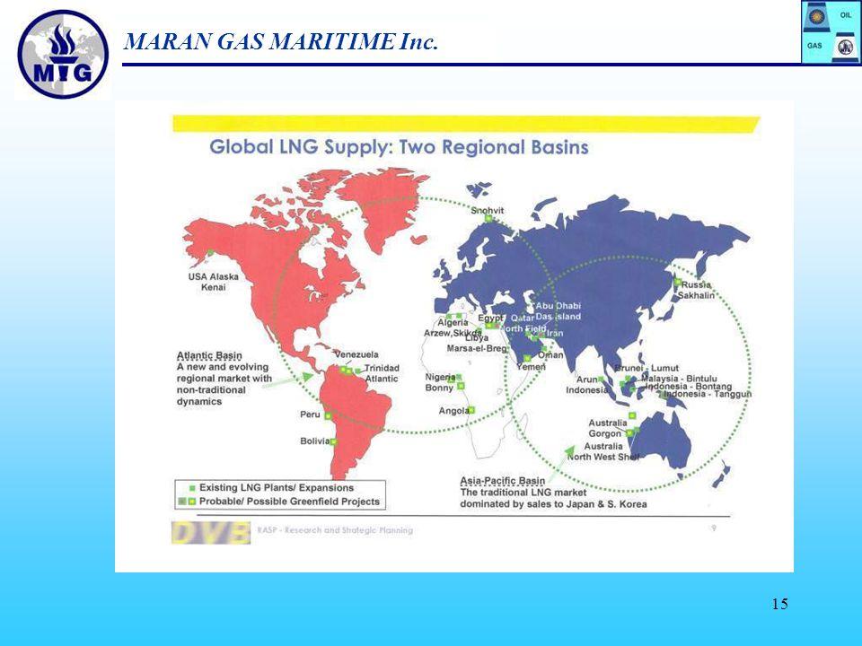 MARAN GAS MARITIME Inc. 14 LNG Pipeline Vs LNG Carrier