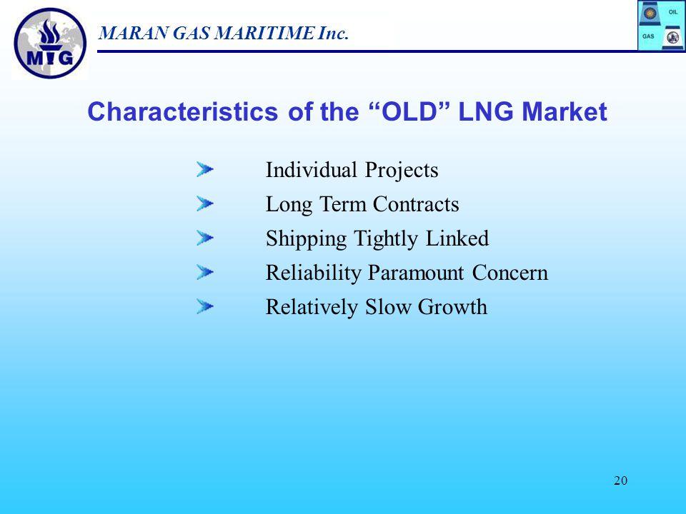 MARAN GAS MARITIME Inc. 19 4. LNG Fundamentals