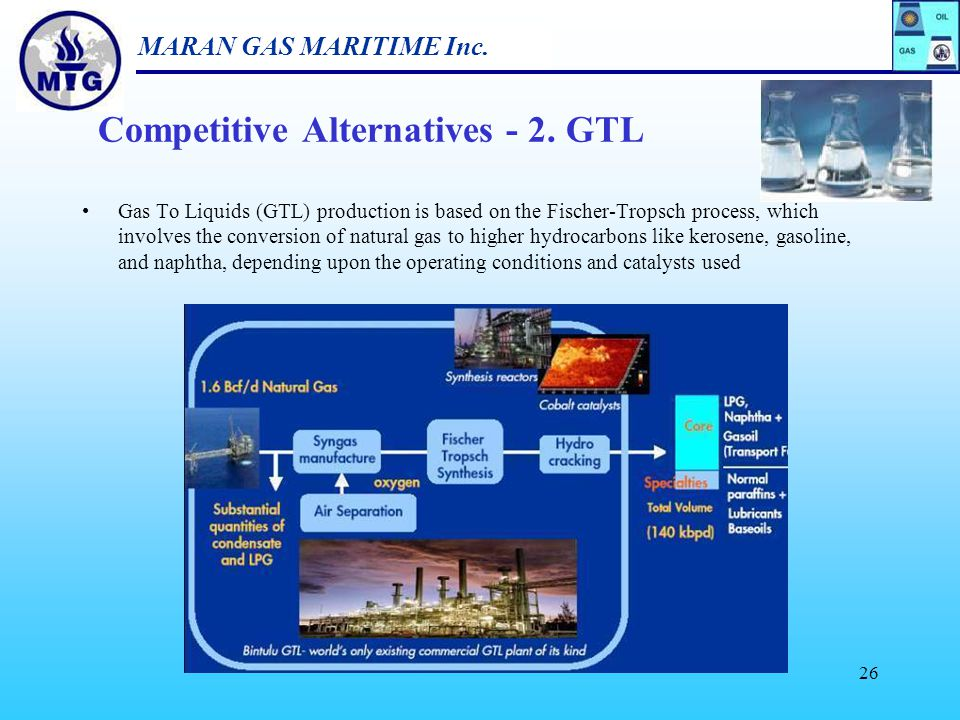MARAN GAS MARITIME Inc. 25 Competitive Alternatives - 1. CNG CNG is a domestically-produced by product of crude production or from gas wells. At the m