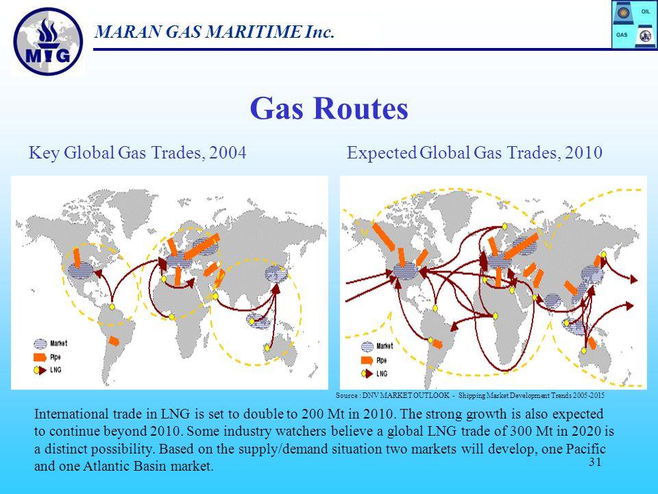 MARAN GAS MARITIME Inc. 30 Oil Trade flows 2002 & 2030 Source : IEA 2004