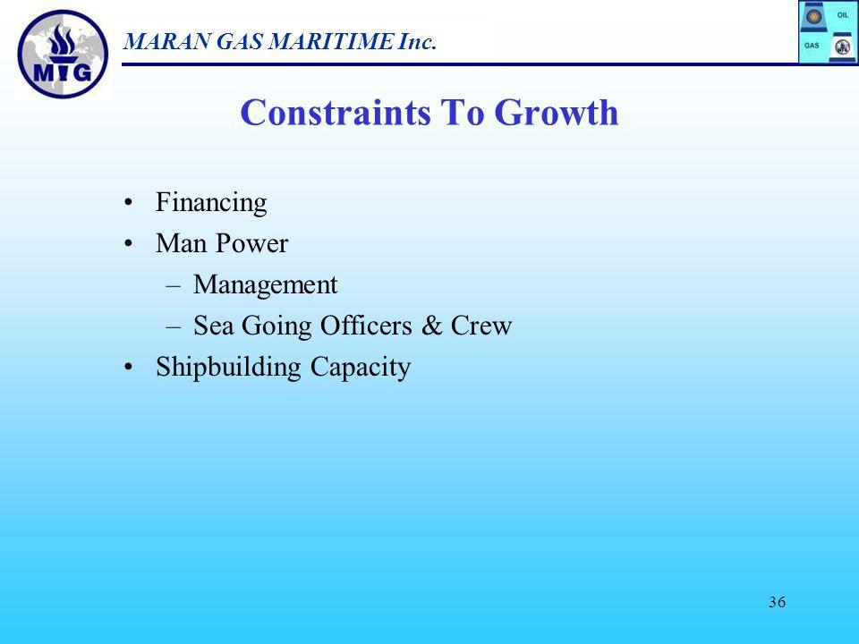 MARAN GAS MARITIME Inc. 35 World Energy Consumption by Fuel