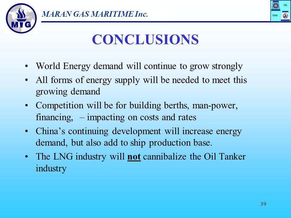 MARAN GAS MARITIME Inc. 38 6. CONCLUSIONS