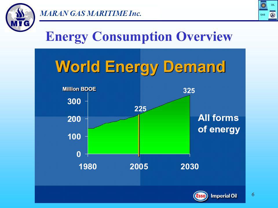 MARAN GAS MARITIME Inc. 5 2. Energy Consumption Overview & Future Trends