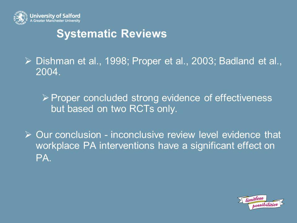 Systematic Reviews  Dishman et al., 1998; Proper et al., 2003; Badland et al., 2004.