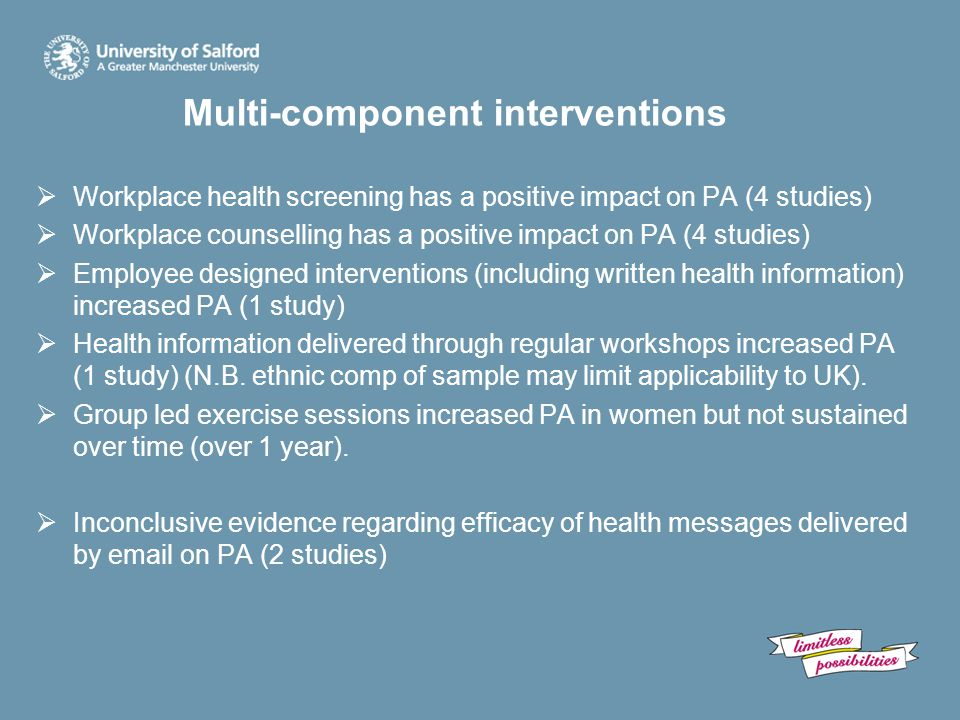 Multi-component interventions  Workplace health screening has a positive impact on PA (4 studies)  Workplace counselling has a positive impact on PA (4 studies)  Employee designed interventions (including written health information) increased PA (1 study)  Health information delivered through regular workshops increased PA (1 study) (N.B.