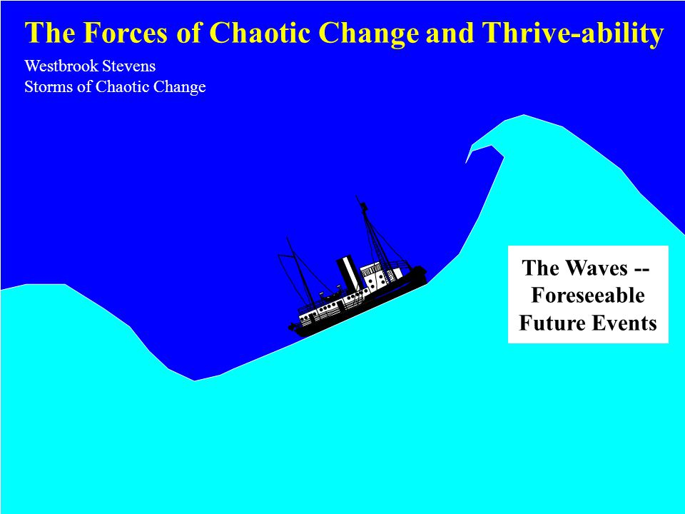 MGT/437 – Project Management © Westbrook Stevens 2001 castevens@email.uophx.edu 4/29/2015 Stack of Papers (represent you and your work) The Forces of Chaotic Change and Thrive-ability The Waves -- Foreseeable Future Events Westbrook Stevens Storms of Chaotic Change